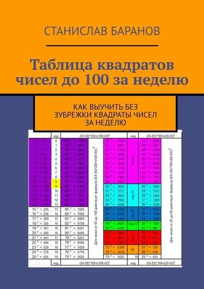 Таблица квадратов чисел до100занеделю. Как выучить квадраты чисел без зубрежки занеделю